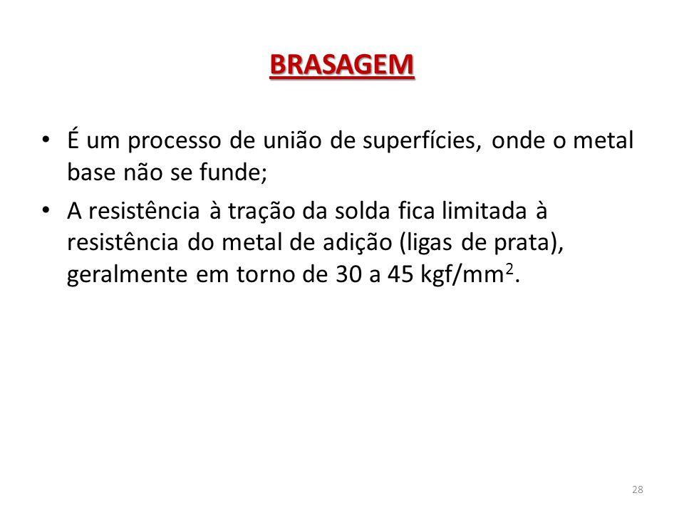 BRASAGEM É um processo de união de superfícies, onde o metal base não se funde;