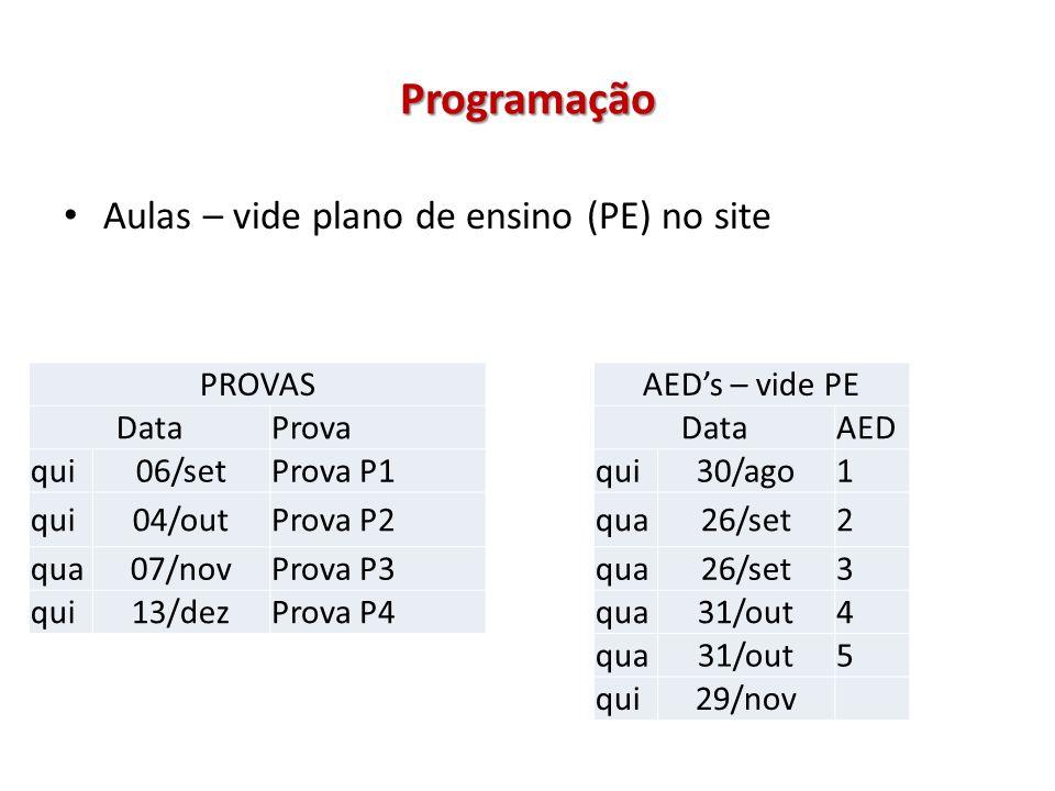 Programação Aulas – vide plano de ensino (PE) no site PROVAS Data