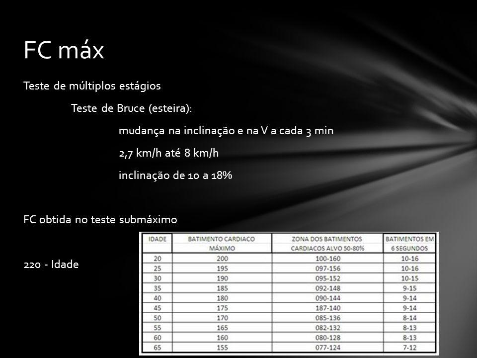 FC máx