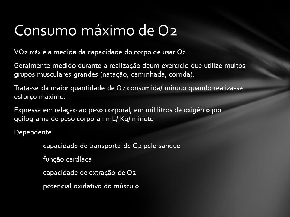 Consumo máximo de O2