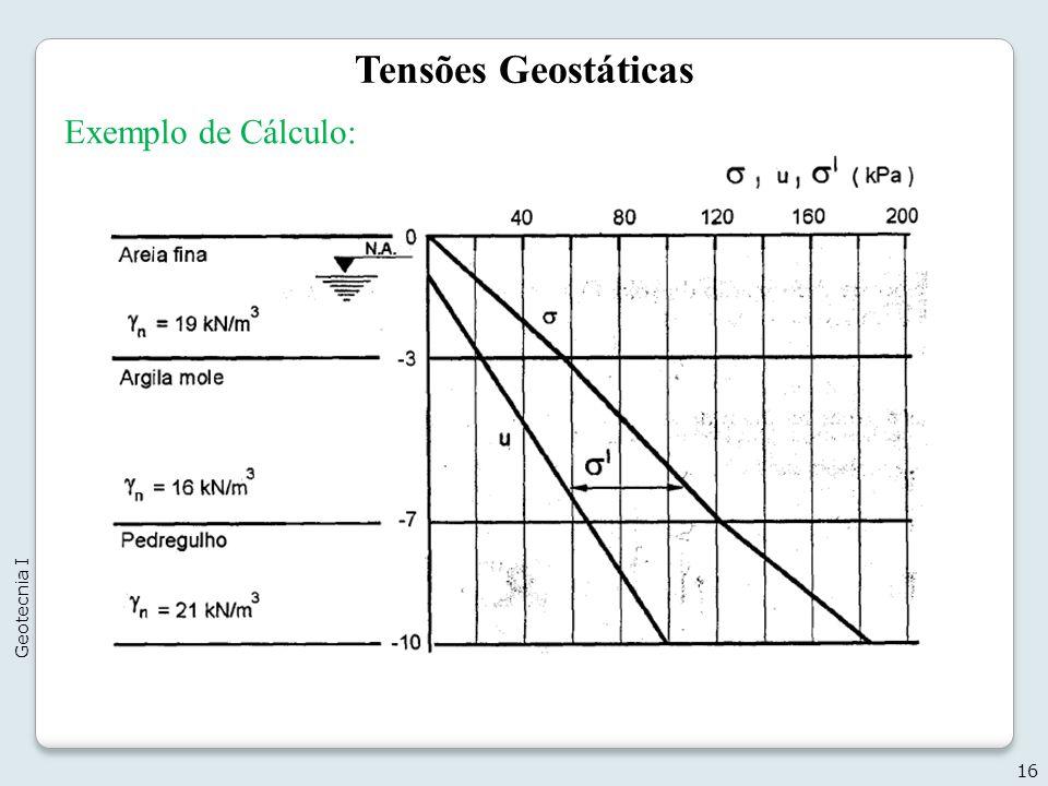 Tensões Geostáticas Exemplo de Cálculo: Geotecnia I
