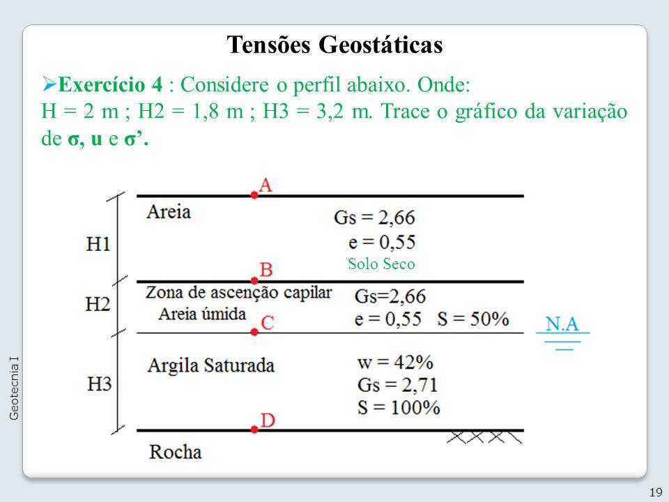 Tensões Geostáticas Exercício 4 : Considere o perfil abaixo. Onde: