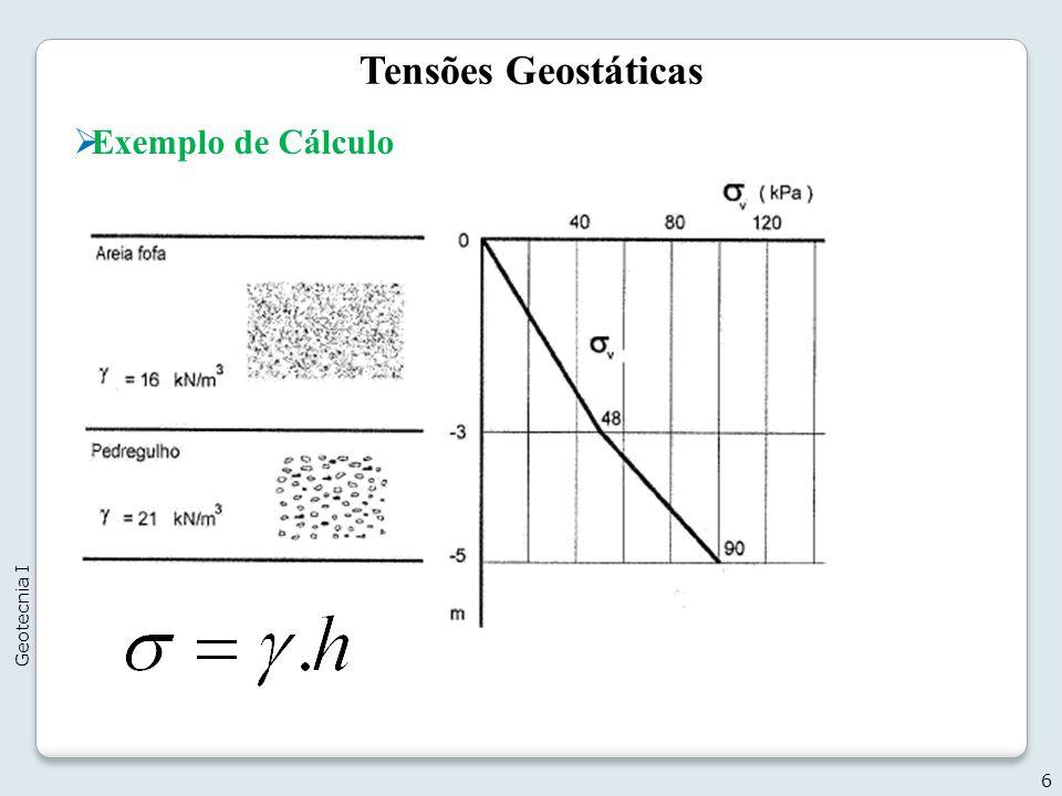 Tensões Geostáticas Exemplo de Cálculo Geotecnia I