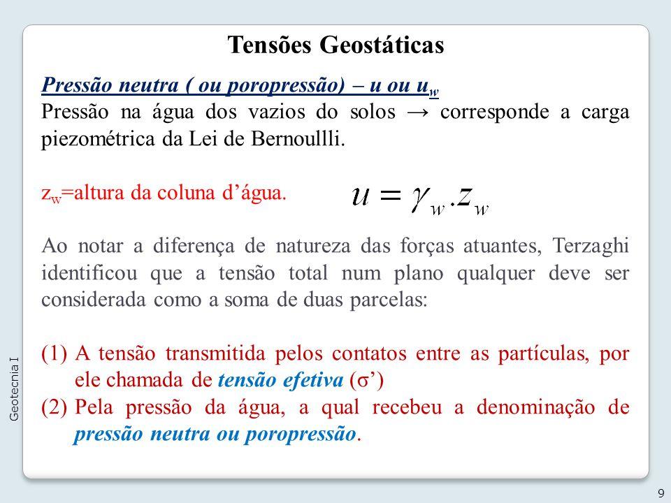 Tensões Geostáticas Pressão neutra ( ou poropressão) – u ou uw