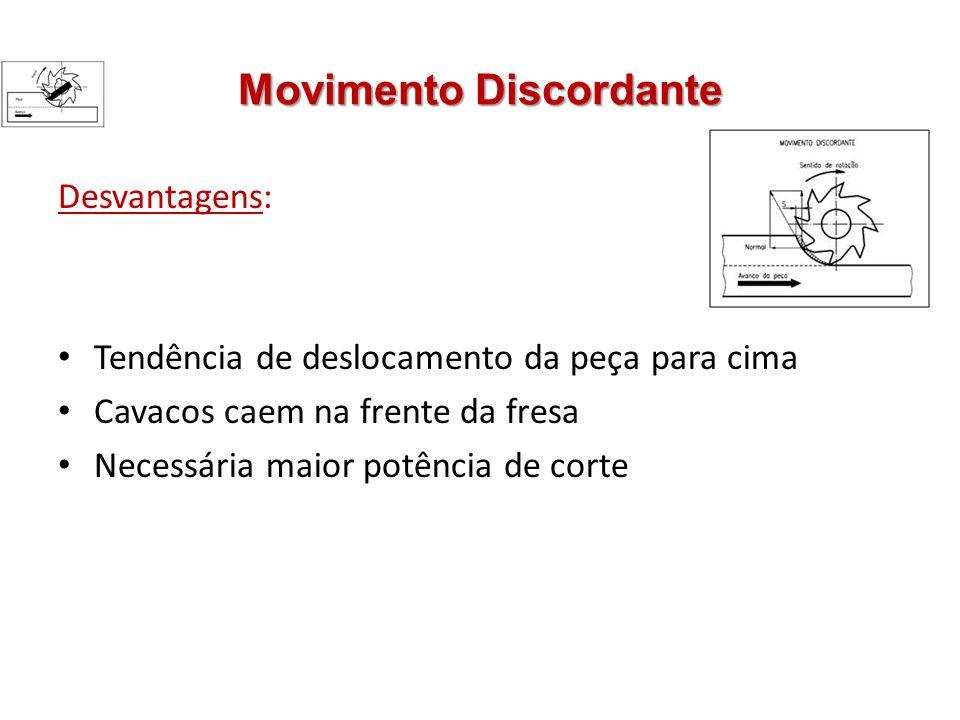 Movimento Discordante