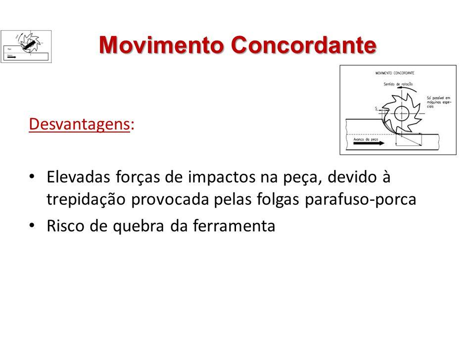 Movimento Concordante