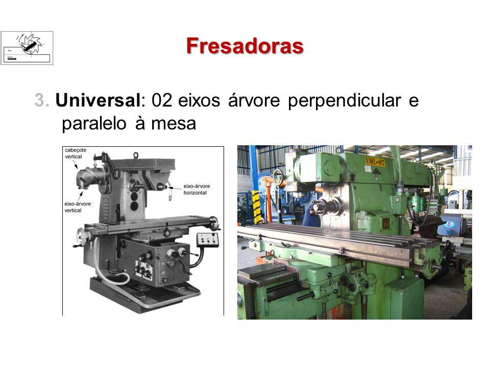 Fresadoras 3. Universal: 02 eixos árvore perpendicular e paralelo à mesa