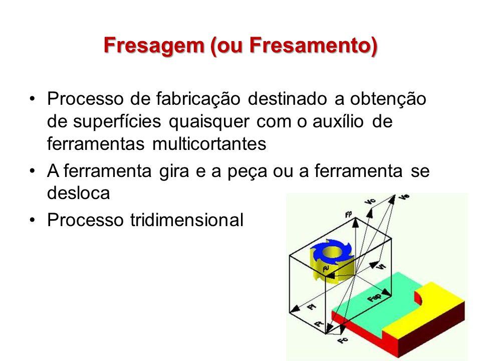 Fresagem (ou Fresamento)