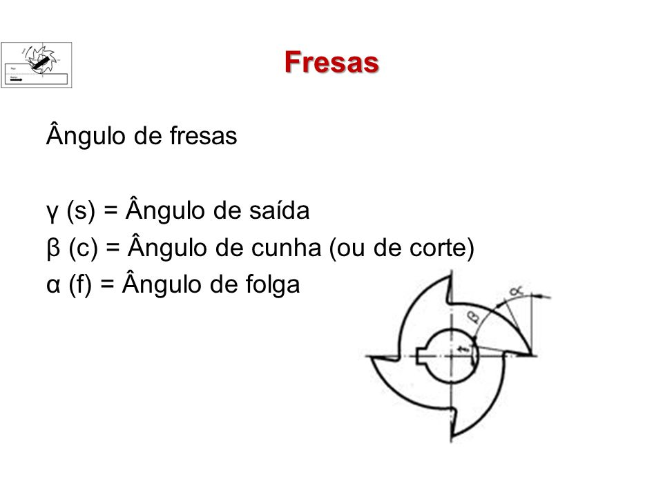 Fresas Ângulo de fresas γ (s) = Ângulo de saída