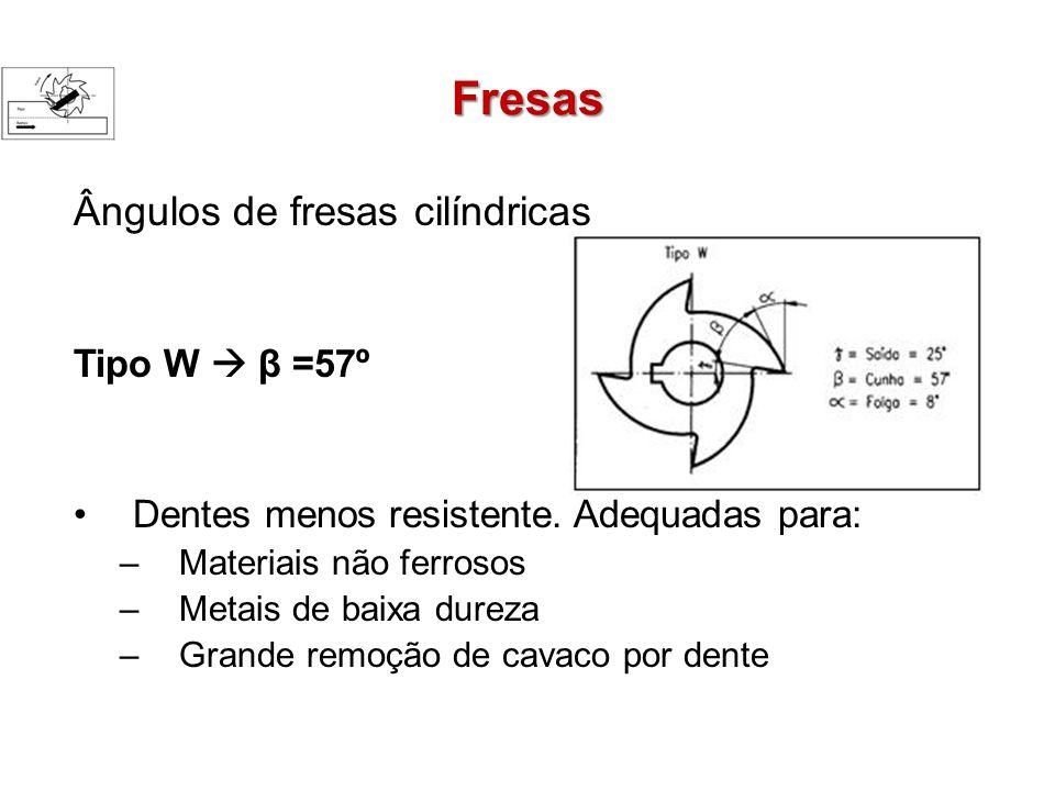 Fresas Ângulos de fresas cilíndricas Tipo W  β =57º