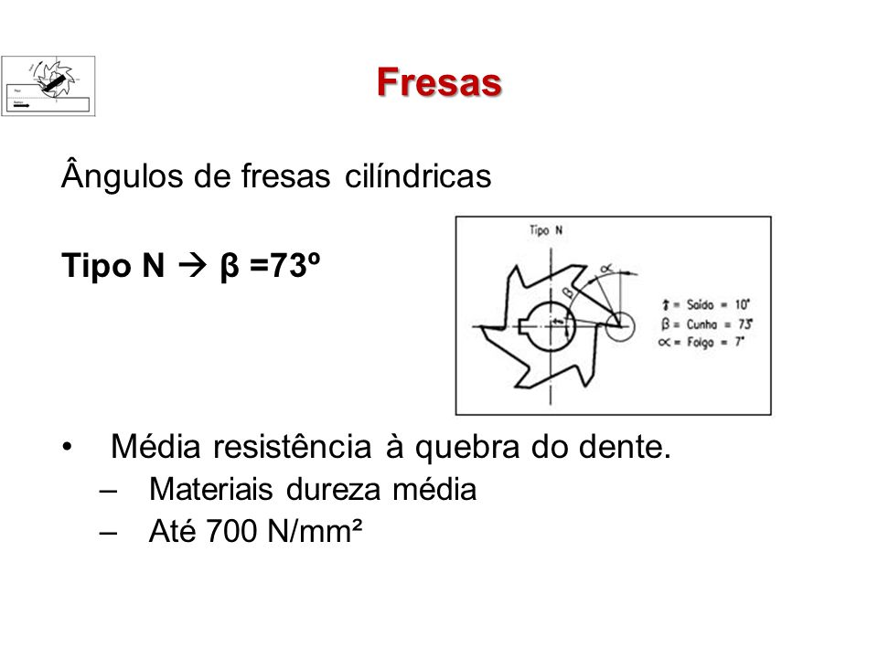 Fresas Ângulos de fresas cilíndricas Tipo N  β =73º