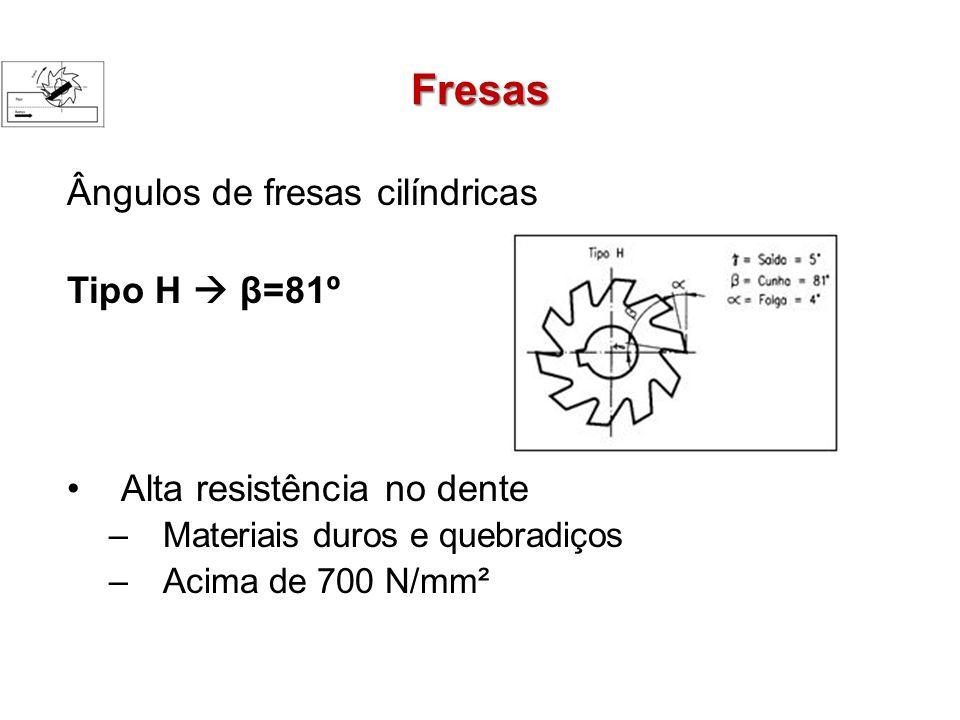 Fresas Ângulos de fresas cilíndricas Tipo H  β=81º