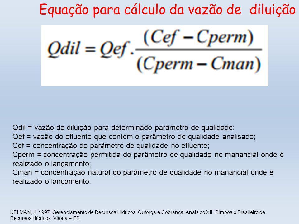 Equação para cálculo da vazão de diluição