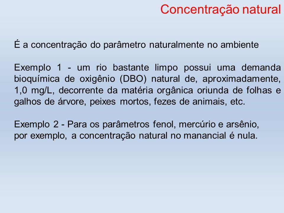 Concentração natural É a concentração do parâmetro naturalmente no ambiente.