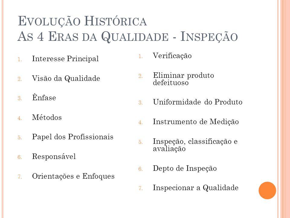 Evolução Histórica As 4 Eras da Qualidade - Inspeção