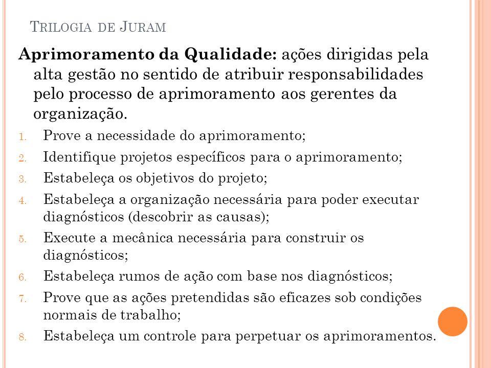 Trilogia de Juram