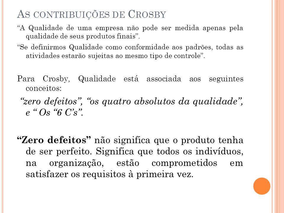 As contribuições de Crosby