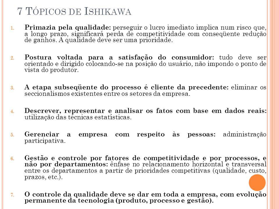 7 Tópicos de Ishikawa