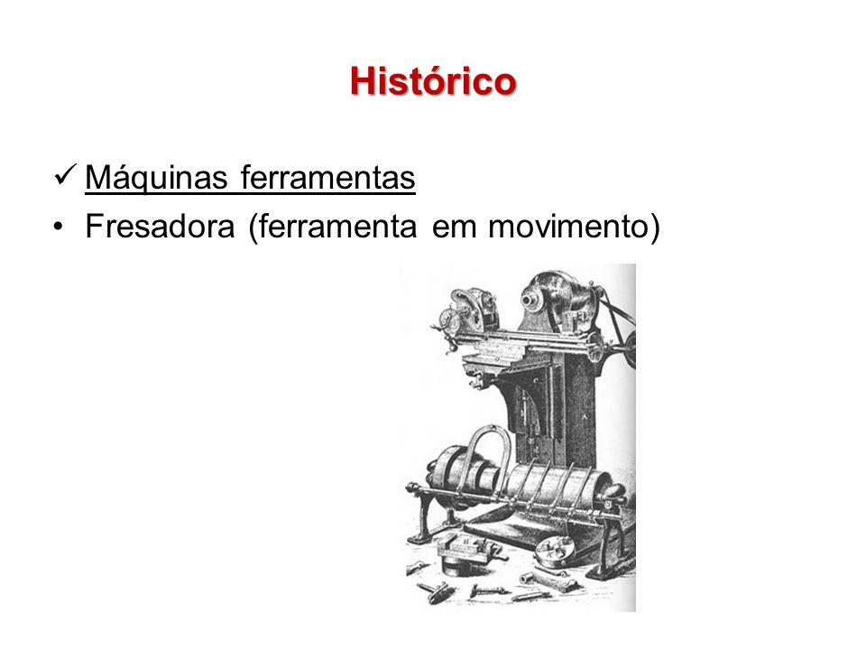 Histórico Máquinas ferramentas Fresadora (ferramenta em movimento)