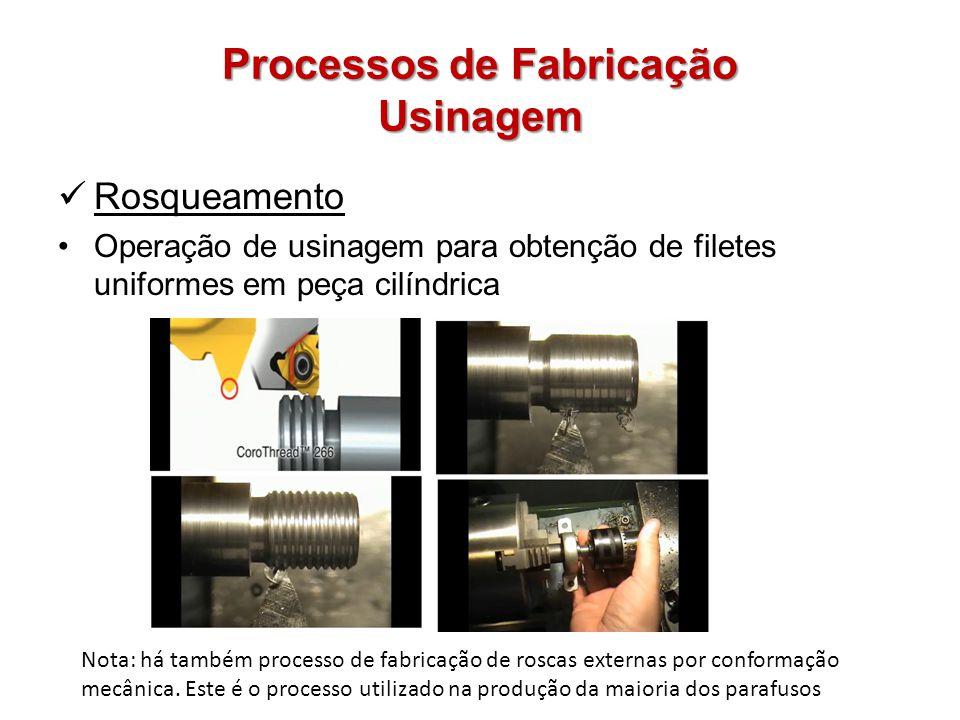 Processos de Fabricação Usinagem