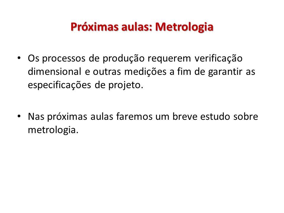 Próximas aulas: Metrologia