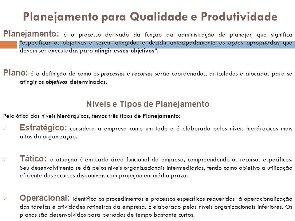 Planejamento para Qualidade e Produtividade