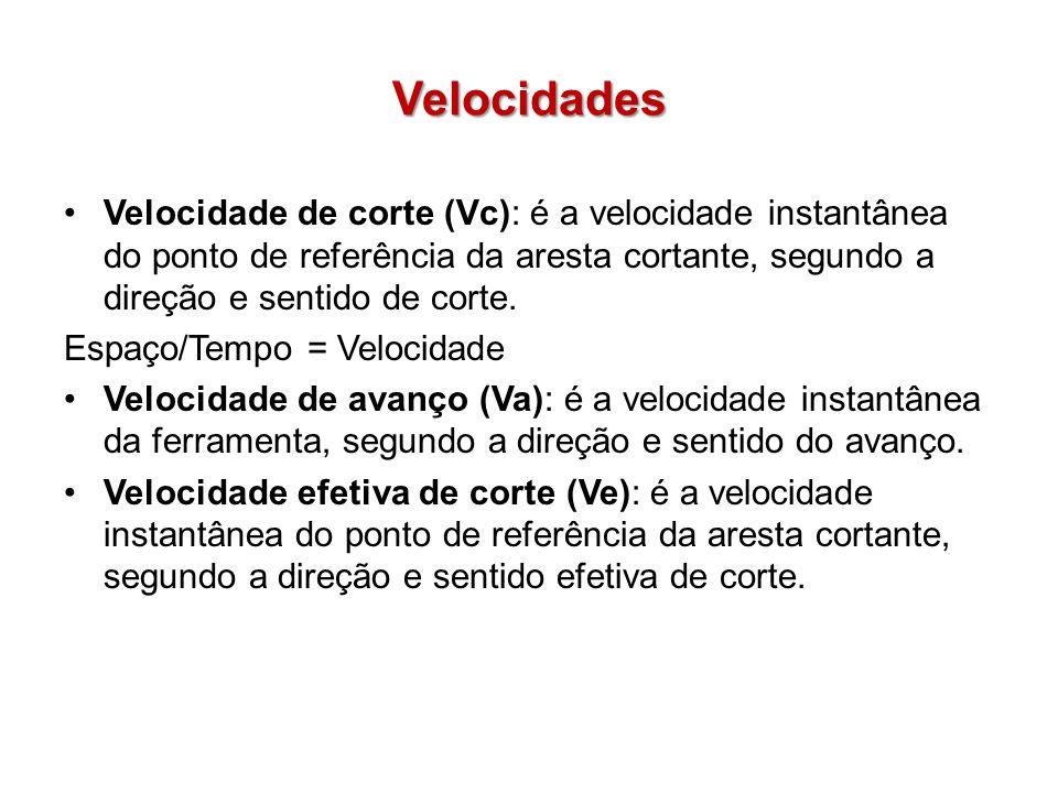 Velocidades Velocidade de corte (Vc): é a velocidade instantânea do ponto de referência da aresta cortante, segundo a direção e sentido de corte.