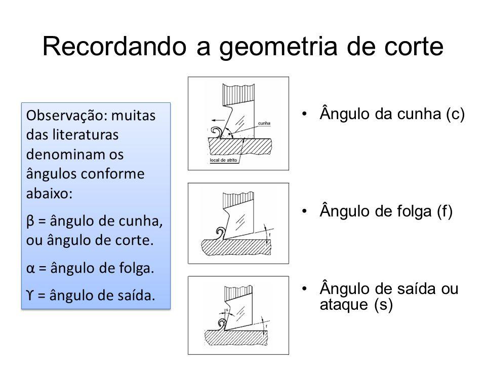 Recordando a geometria de corte
