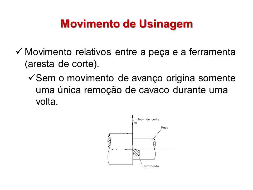 Movimento de Usinagem Movimento relativos entre a peça e a ferramenta (aresta de corte).