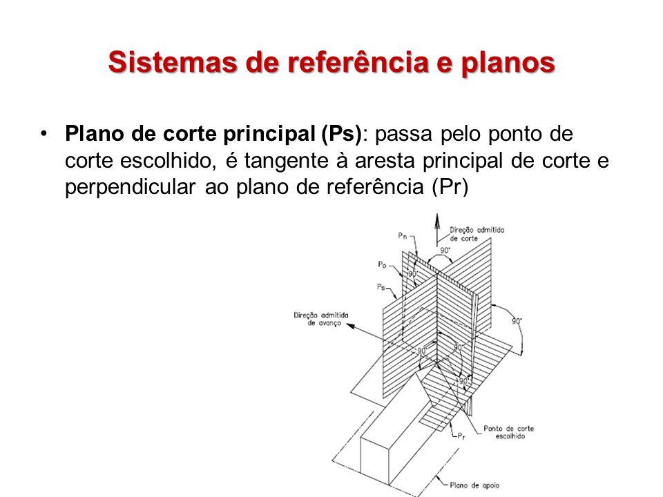 Sistemas de referência e planos