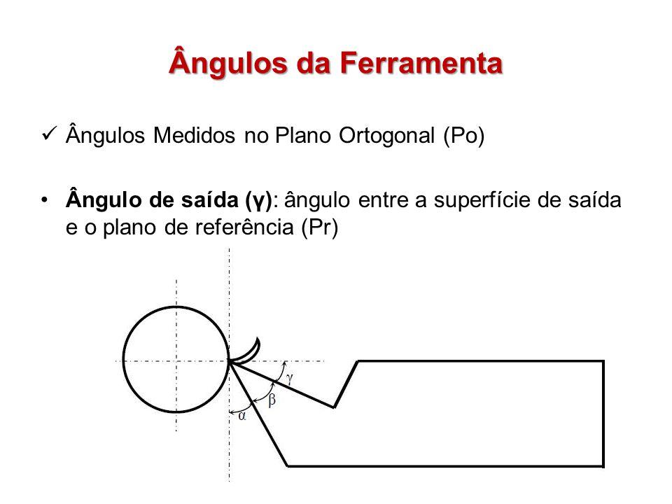 Ângulos da Ferramenta Ângulos Medidos no Plano Ortogonal (Po)