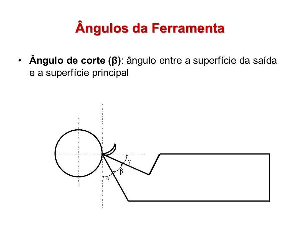Ângulos da Ferramenta Ângulo de corte (β): ângulo entre a superfície da saída e a superfície principal.