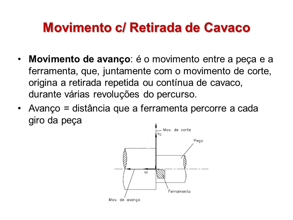 Movimento c/ Retirada de Cavaco
