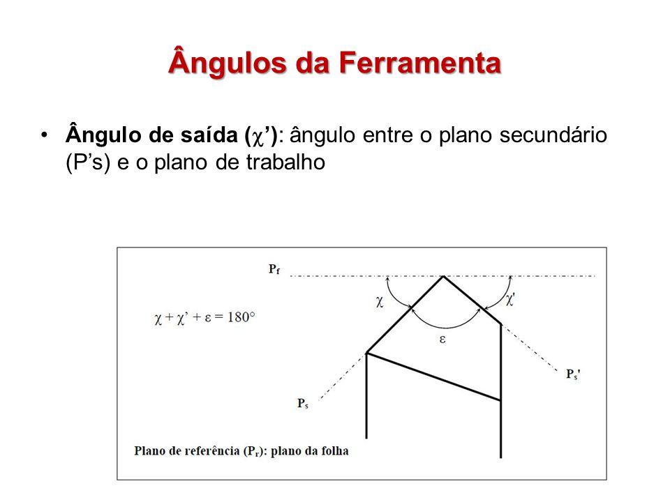 Ângulos da Ferramenta Ângulo de saída (c'): ângulo entre o plano secundário (P's) e o plano de trabalho.