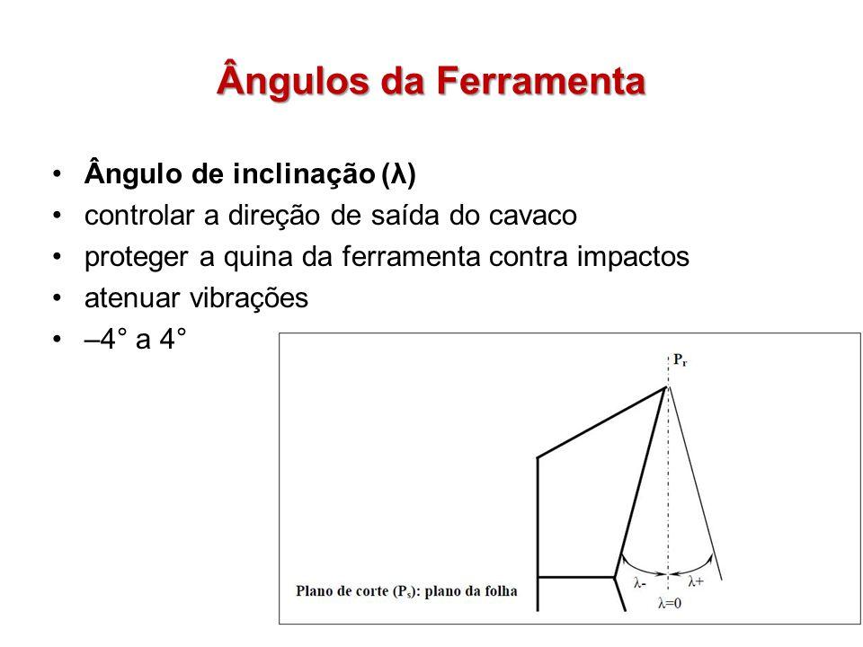 Ângulos da Ferramenta Ângulo de inclinação (λ)