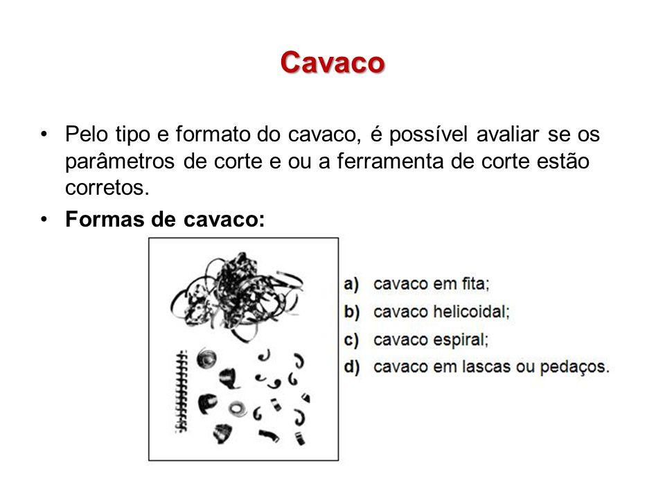 Cavaco Pelo tipo e formato do cavaco, é possível avaliar se os parâmetros de corte e ou a ferramenta de corte estão corretos.