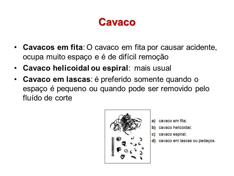 Cavaco Cavacos em fita: O cavaco em fita por causar acidente, ocupa muito espaço e é de difícil remoção.