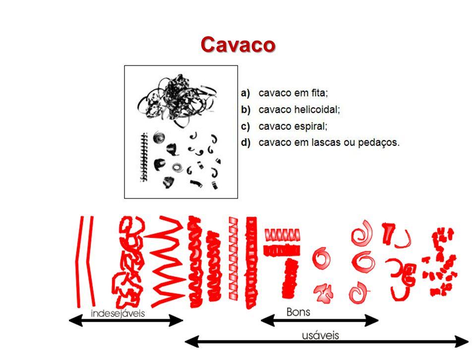 Cavaco