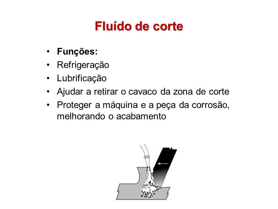 Fluído de corte Funções: Refrigeração Lubrificação