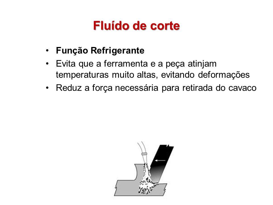 Fluído de corte Função Refrigerante