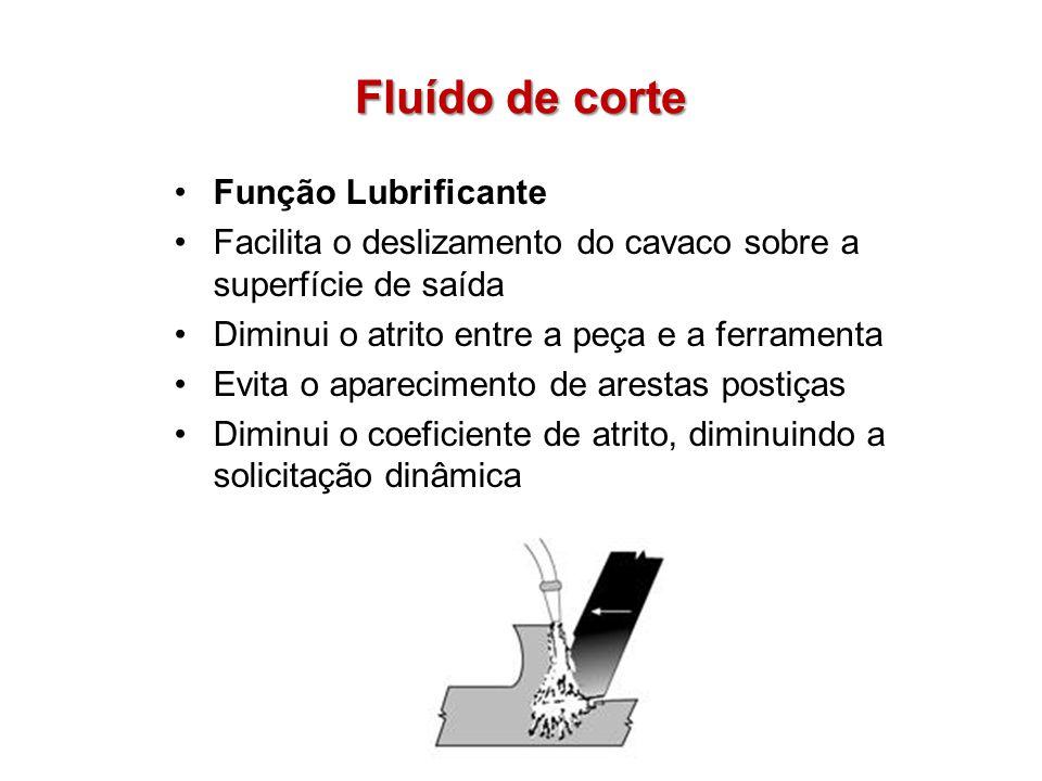 Fluído de corte Função Lubrificante