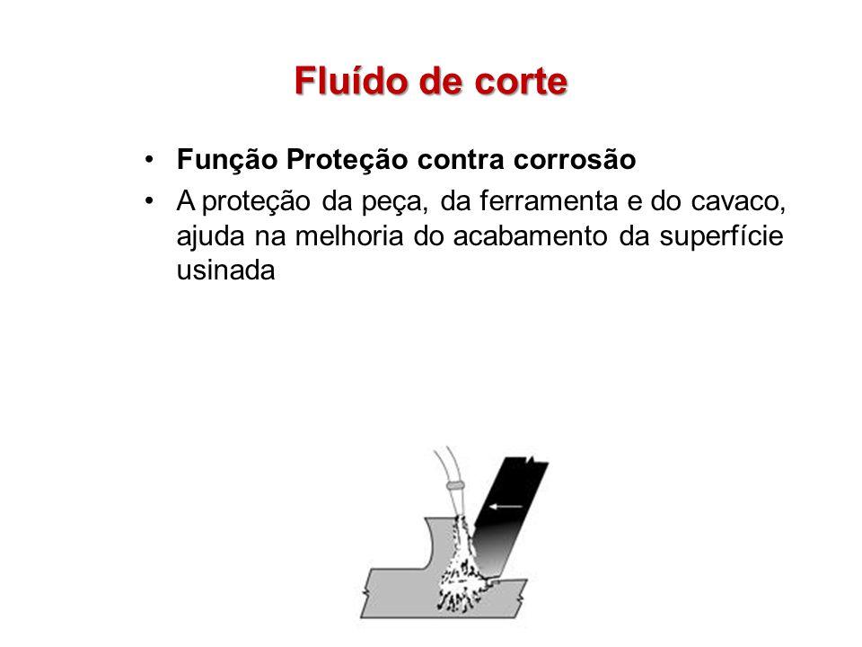 Fluído de corte Função Proteção contra corrosão