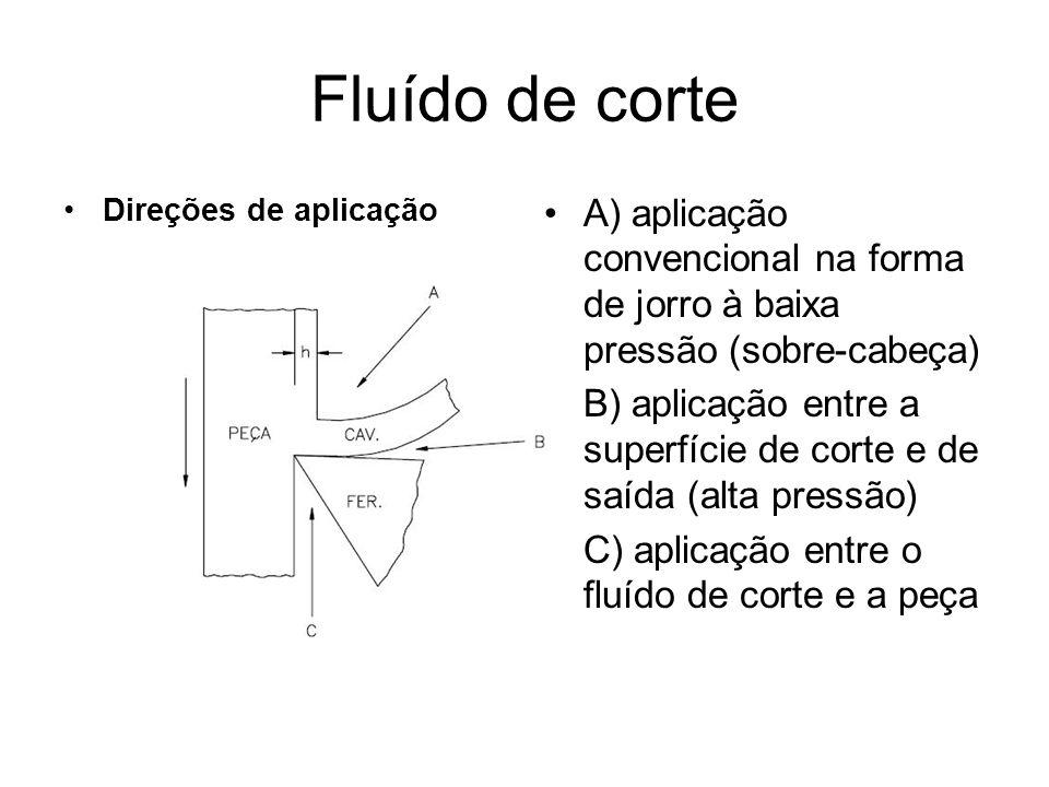 Fluído de corte Direções de aplicação. A) aplicação convencional na forma de jorro à baixa pressão (sobre-cabeça)