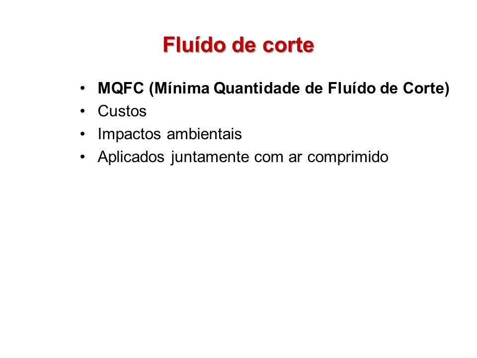 Fluído de corte MQFC (Mínima Quantidade de Fluído de Corte) Custos