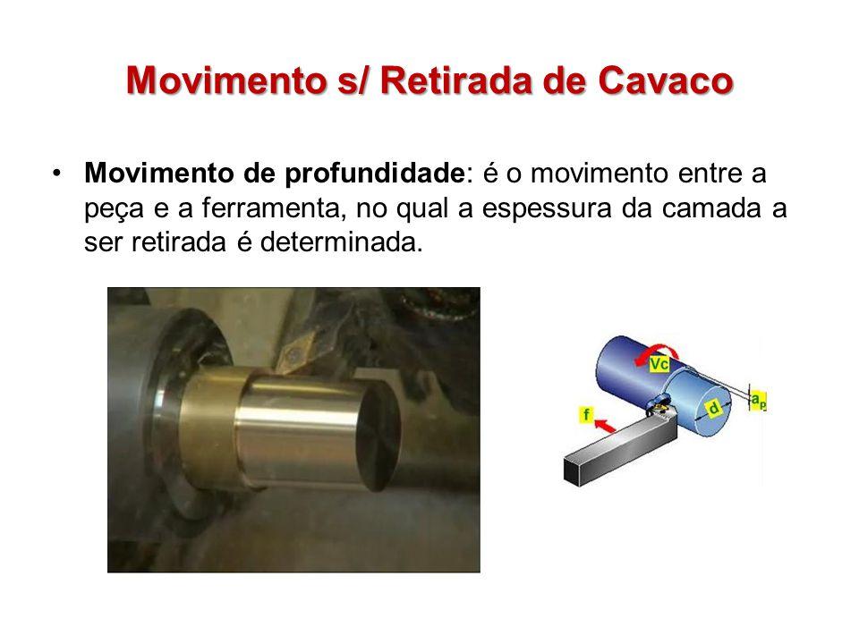 Movimento s/ Retirada de Cavaco