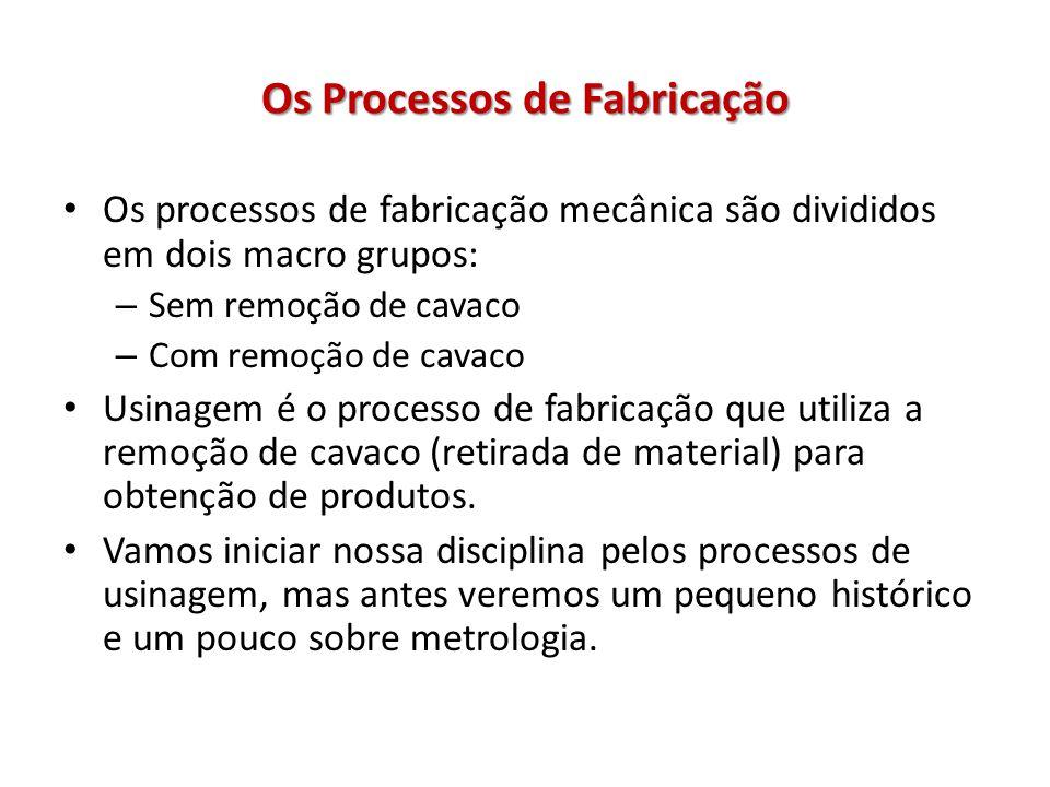 Os Processos de Fabricação