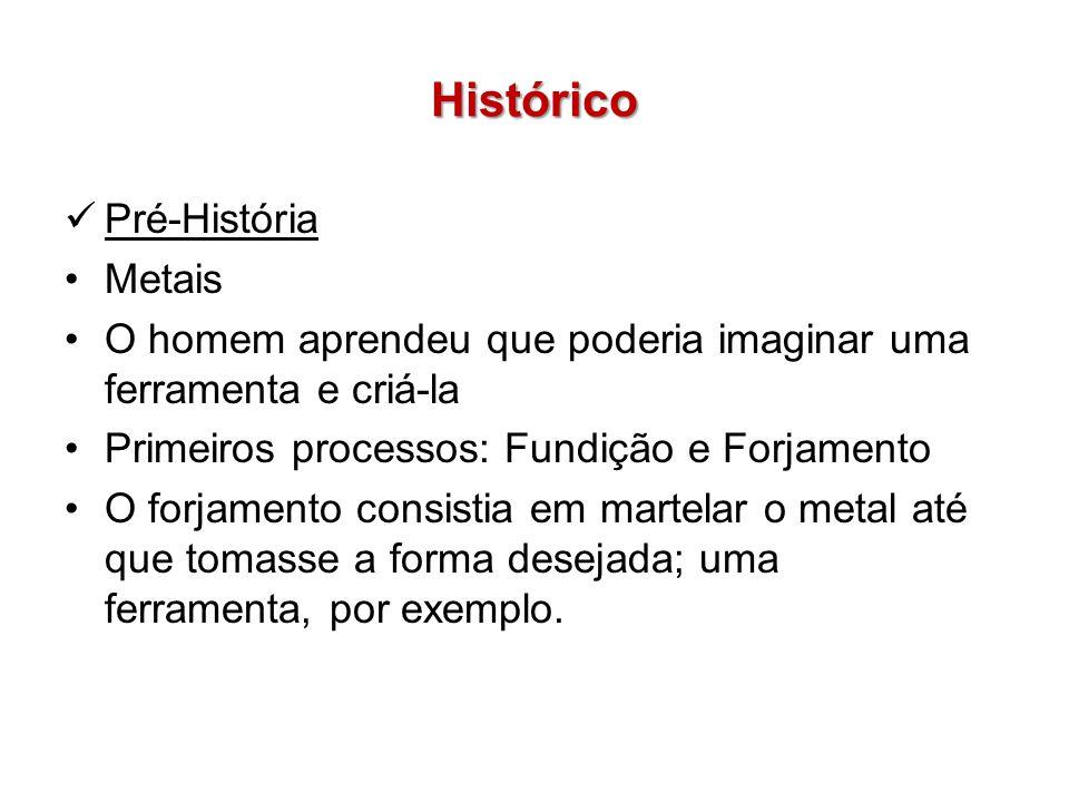 Histórico Pré-História Metais