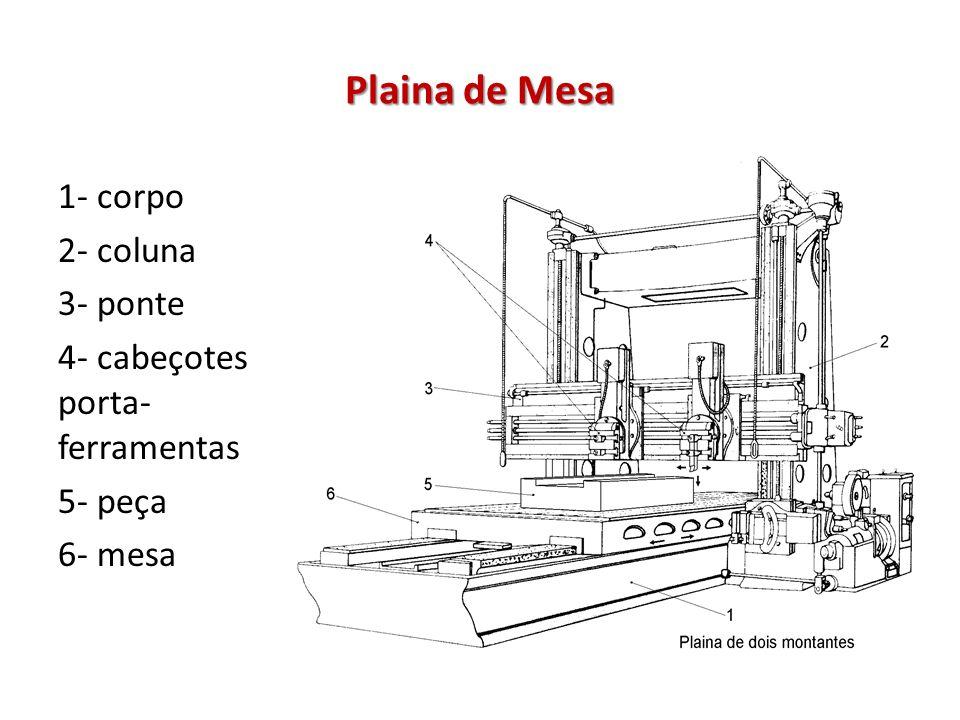 Plaina de Mesa 1- corpo 2- coluna 3- ponte 4- cabeçotes porta-ferramentas 5- peça 6- mesa