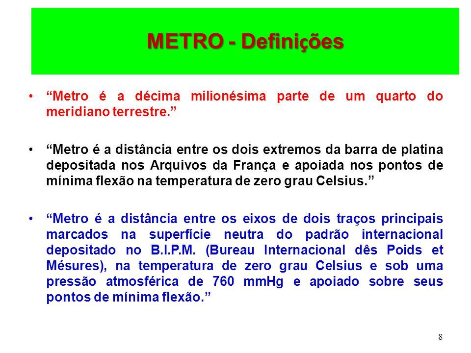 METRO - Definições Metro é a décima milionésima parte de um quarto do meridiano terrestre.