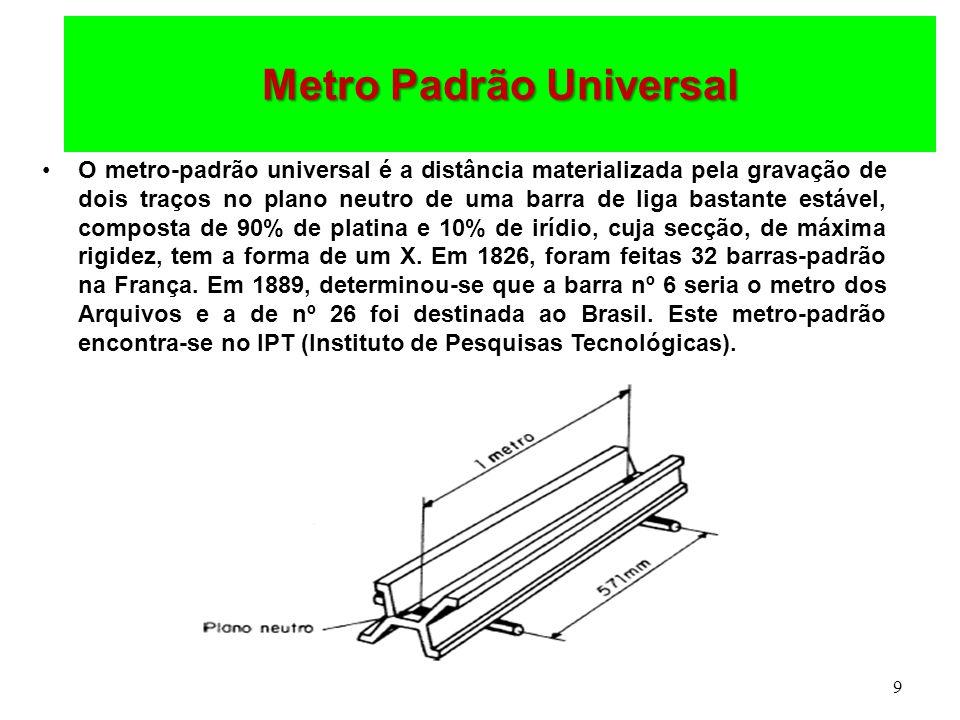 Metro Padrão Universal